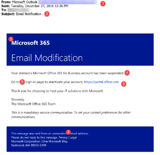 Office 365 Notification Phishing Email