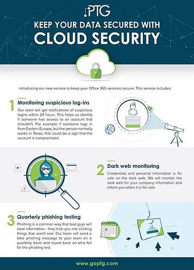 Cloud Security from PTG