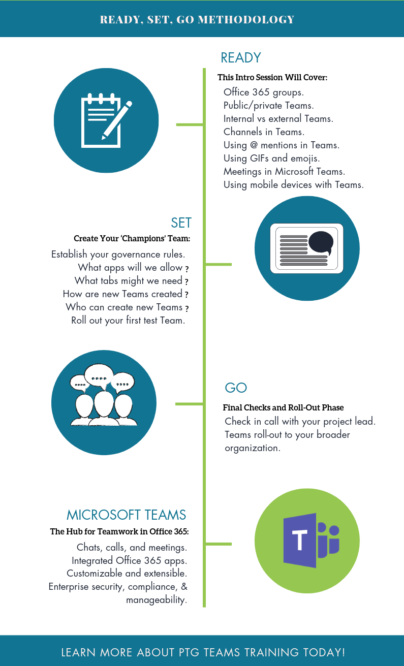 Ready, Set, Go Teams Training Breakdown for landing page